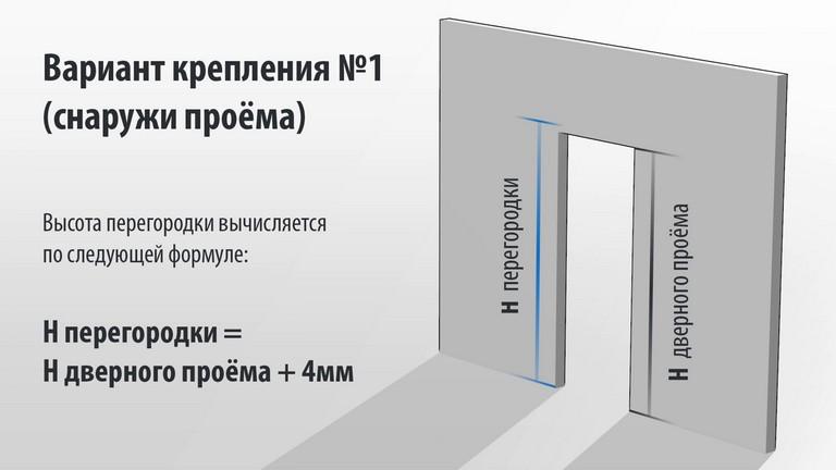 Расчёт высоты перегородки для системы ПУЭРТА